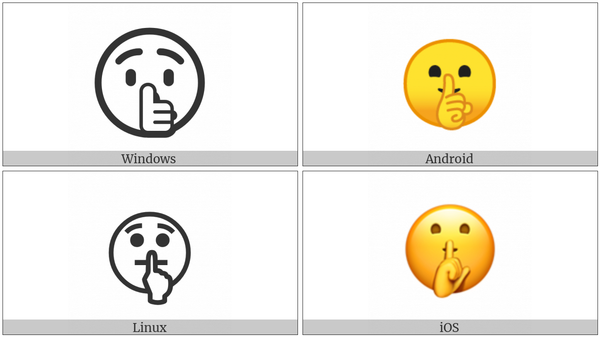 Face With Finger Covering Closed Lips on various operating systems