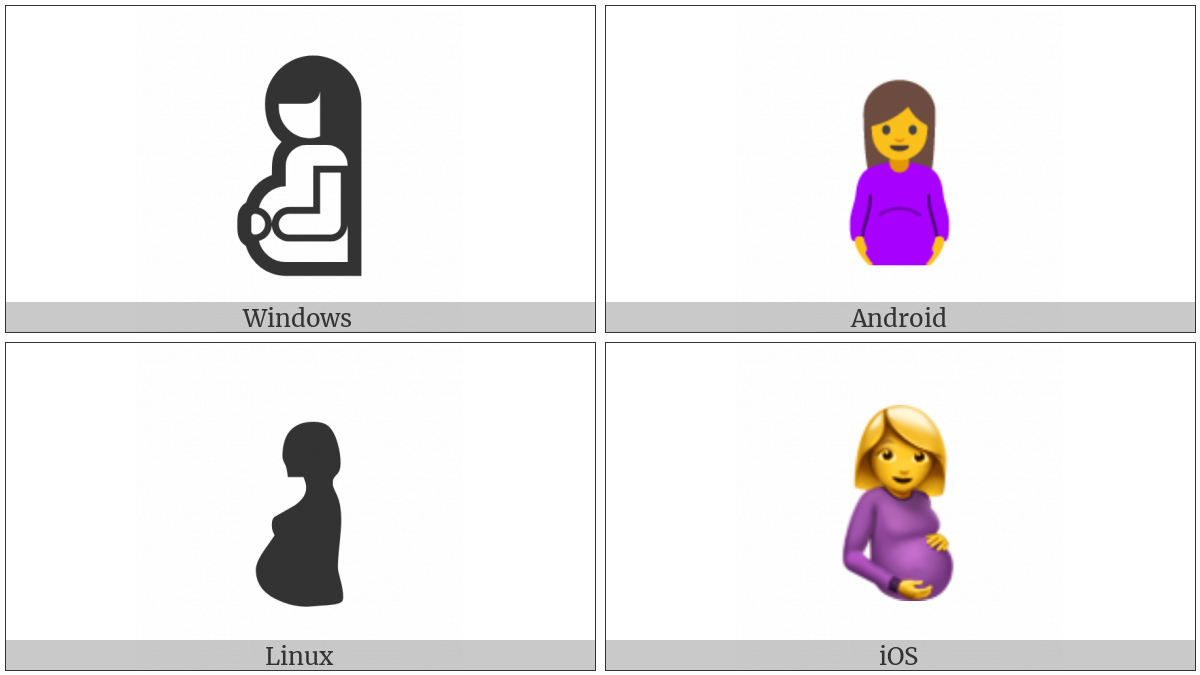 Pregnant Woman on various operating systems