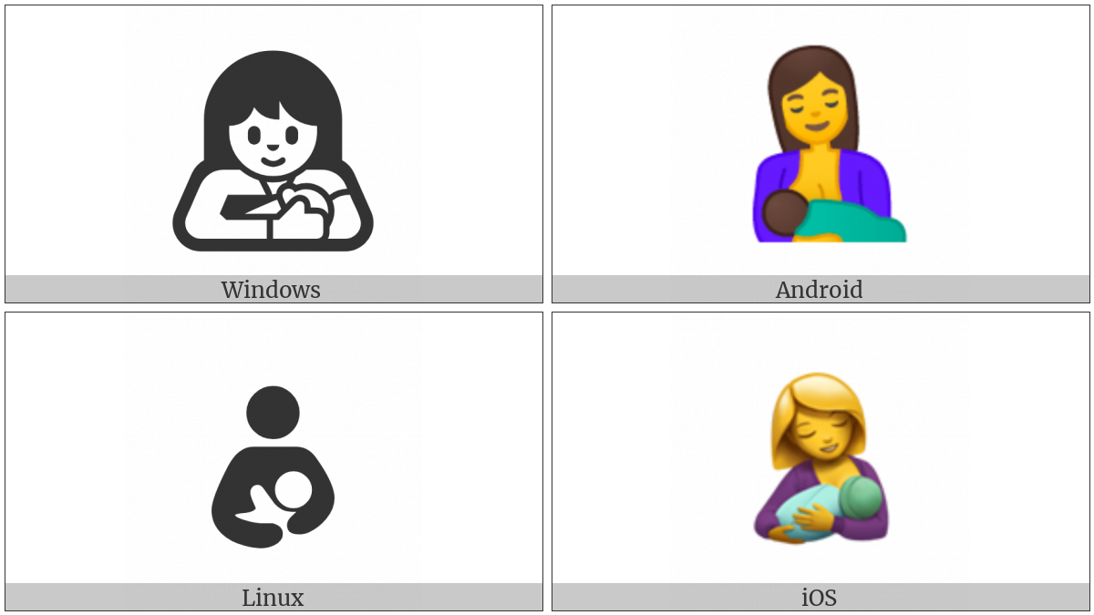 Breast-Feeding on various operating systems