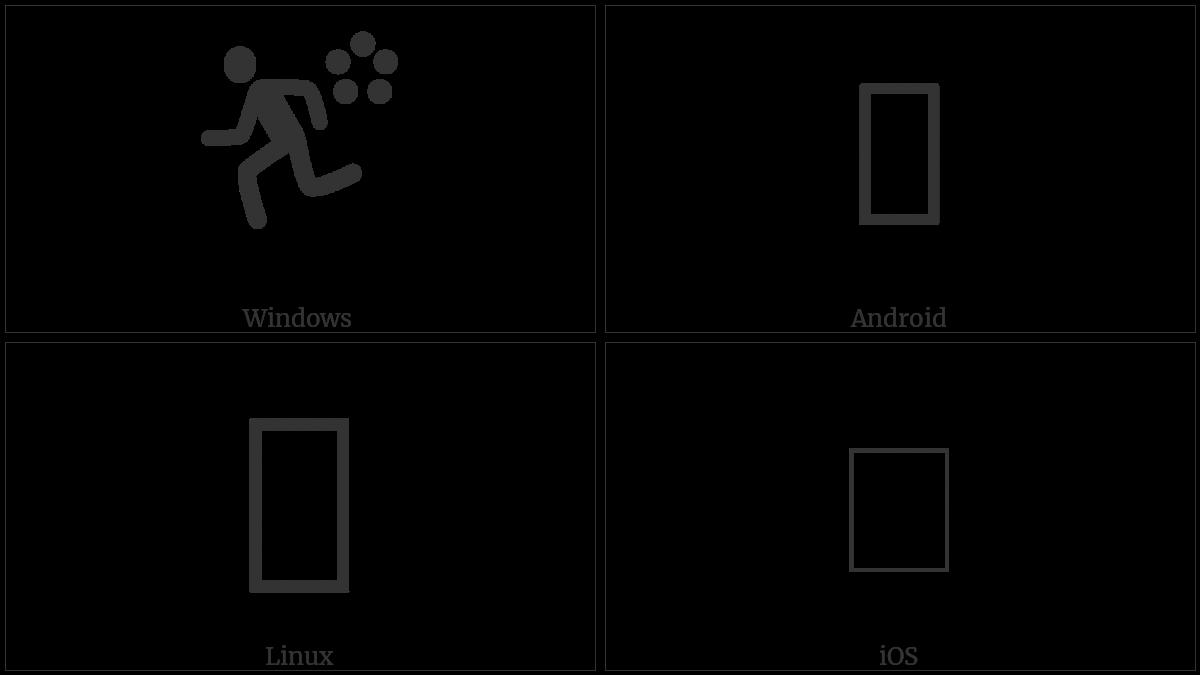 Modern Pentathlon on various operating systems