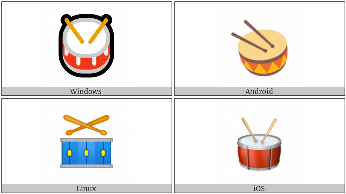 Drum With Drumsticks on various operating systems