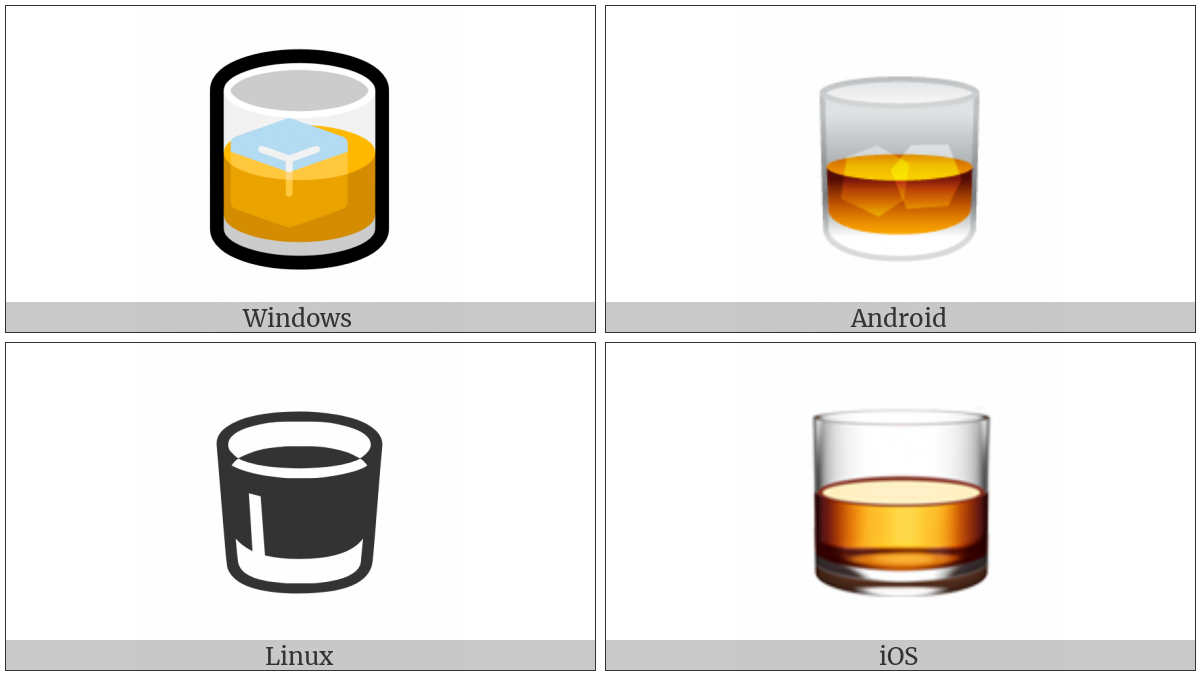 Tumbler Glass on various operating systems