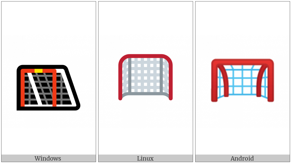 Goal Net on various operating systems