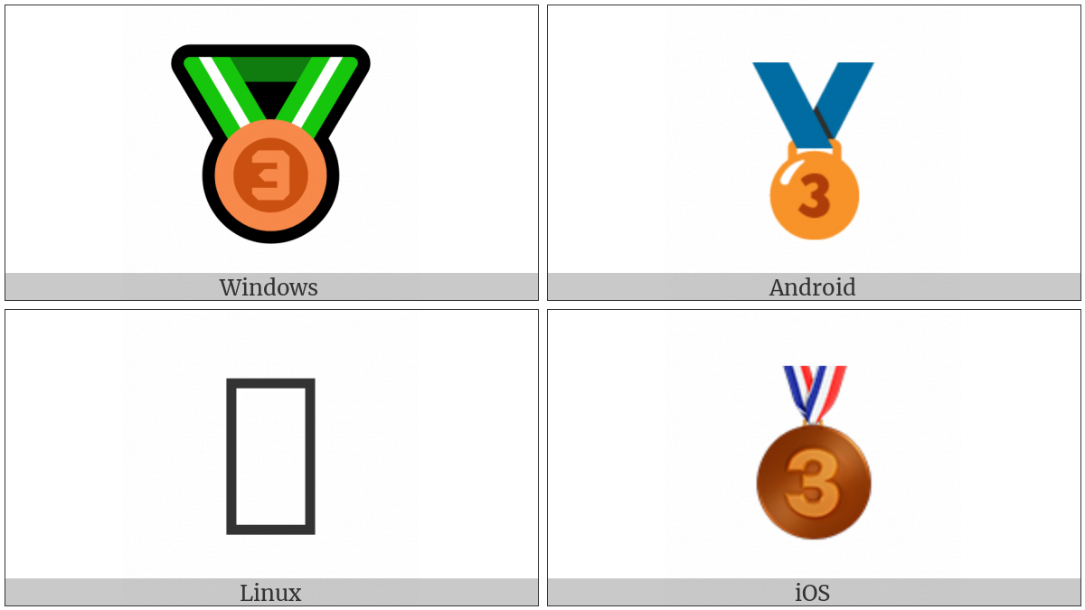 Third Place Medal on various operating systems