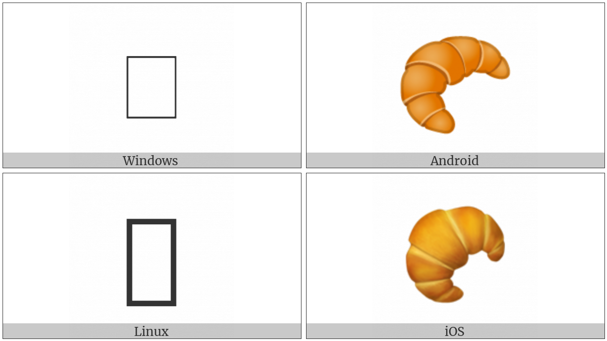 Croissant on various operating systems