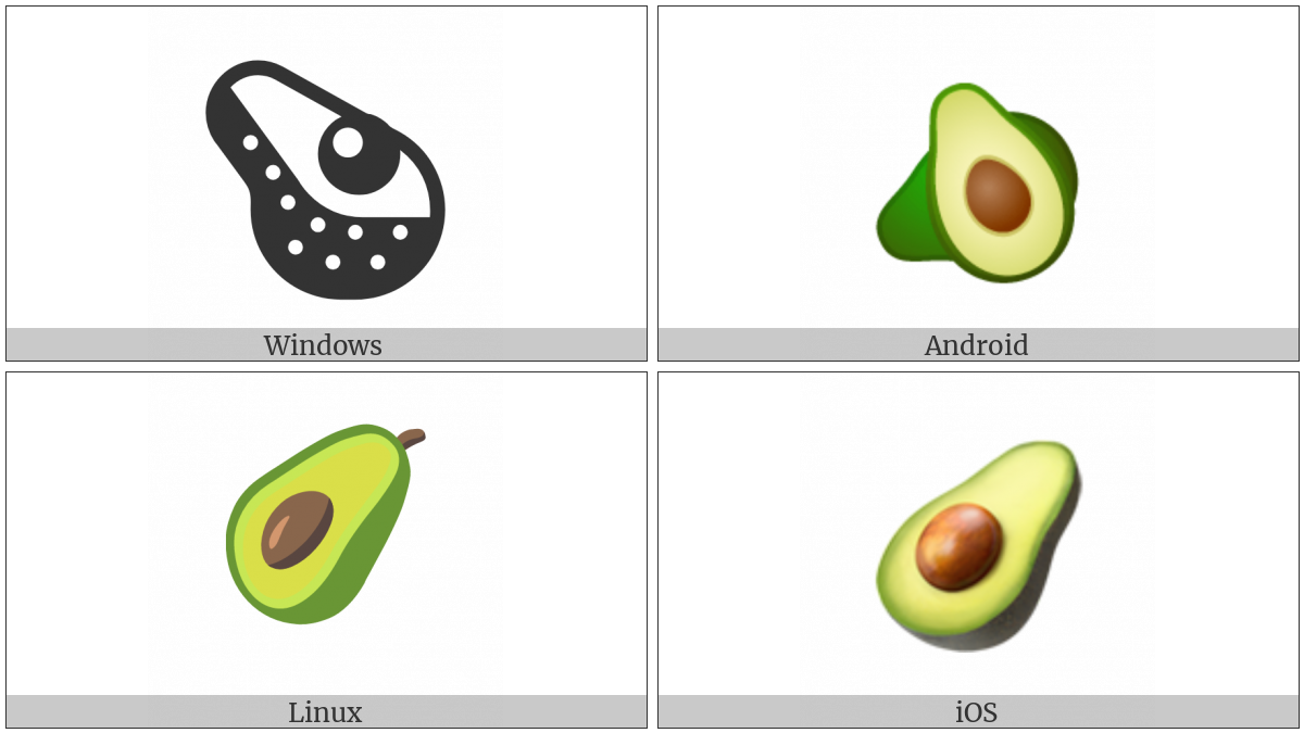 Avocado on various operating systems