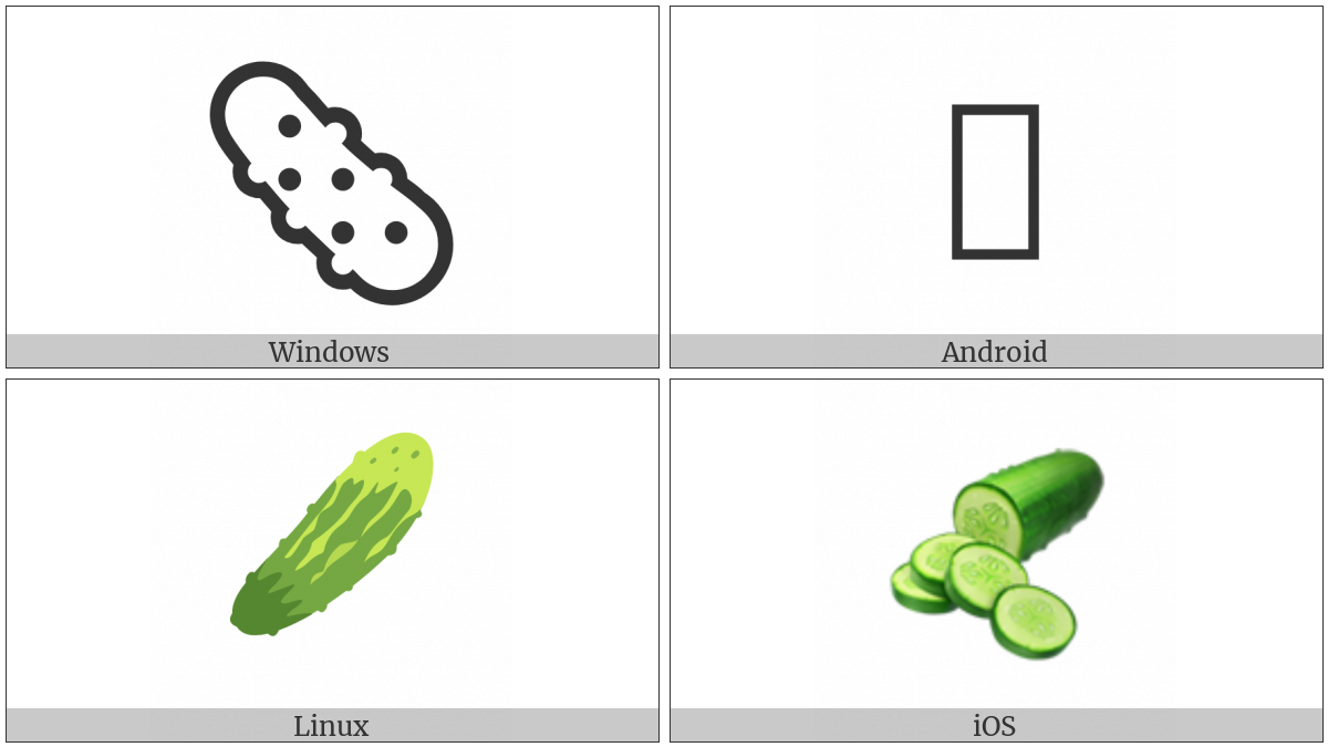 Cucumber on various operating systems