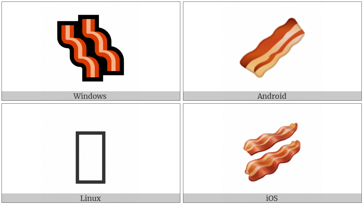 Bacon on various operating systems