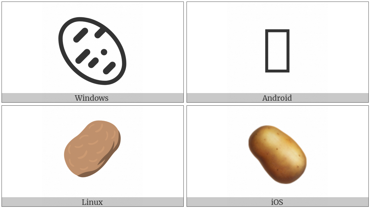 Potato on various operating systems