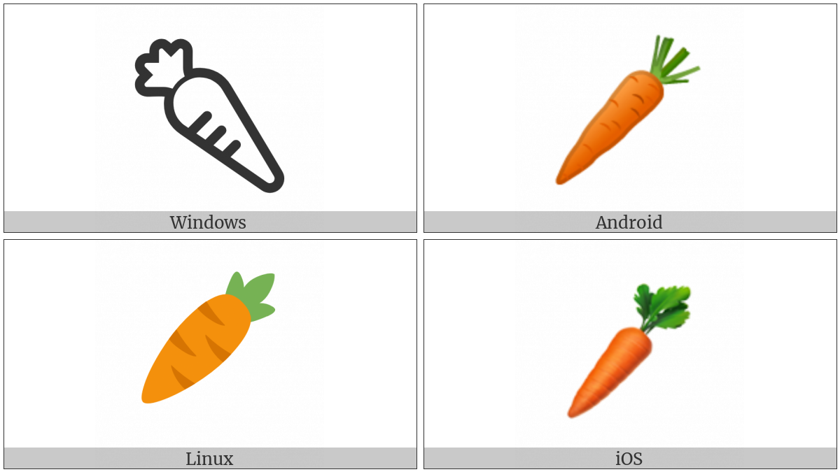 Carrot on various operating systems