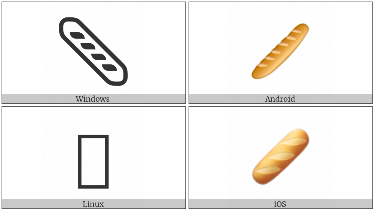 Baguette Bread on various operating systems