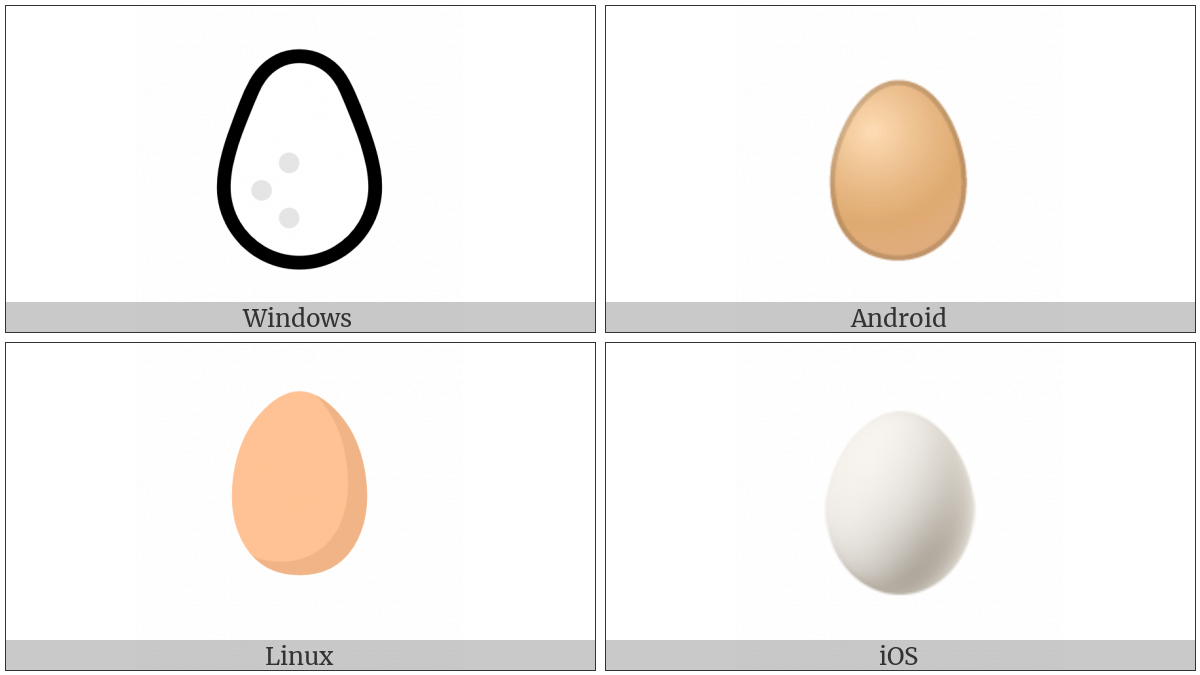 Egg on various operating systems