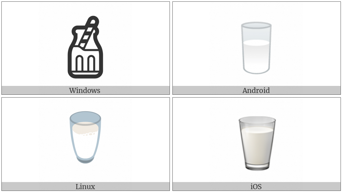 Glass Of Milk on various operating systems
