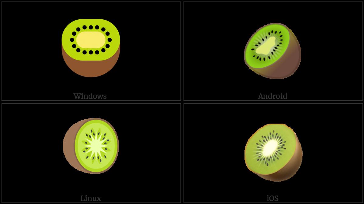 Kiwifruit on various operating systems