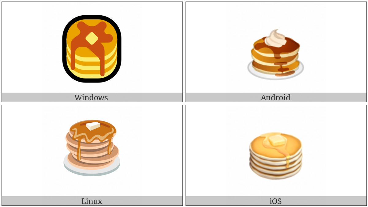 Pancakes on various operating systems