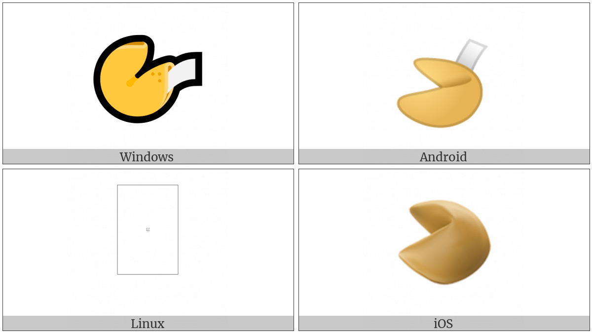 Fortune Cookie on various operating systems