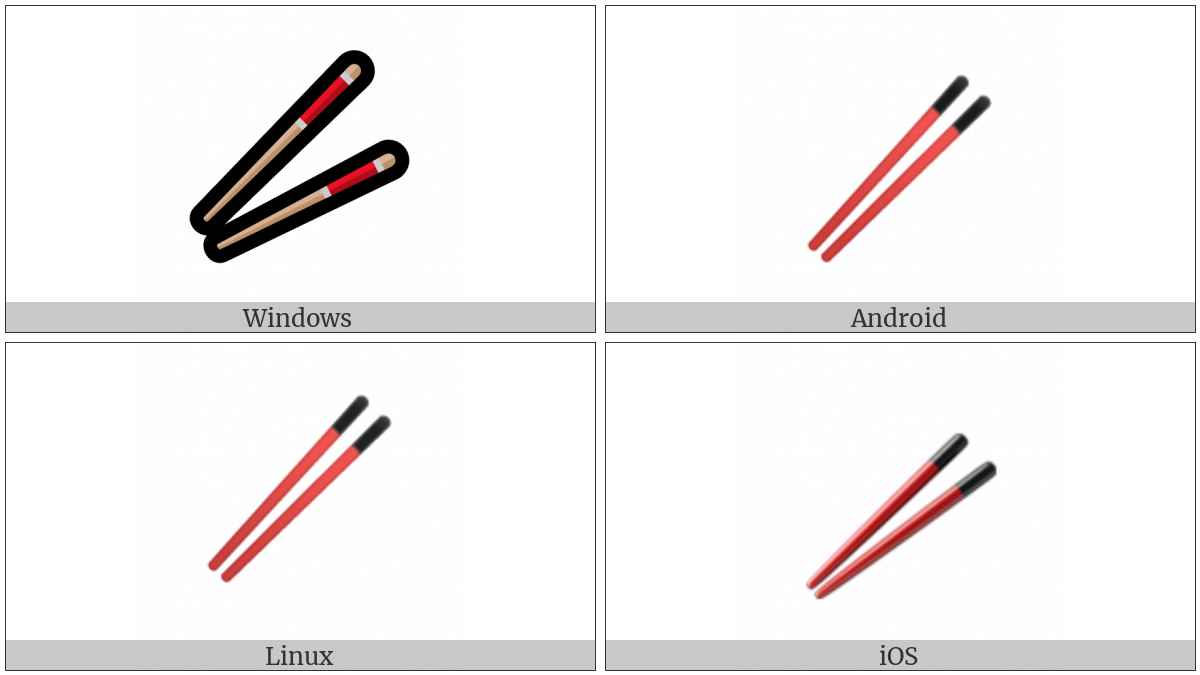 Chopsticks on various operating systems