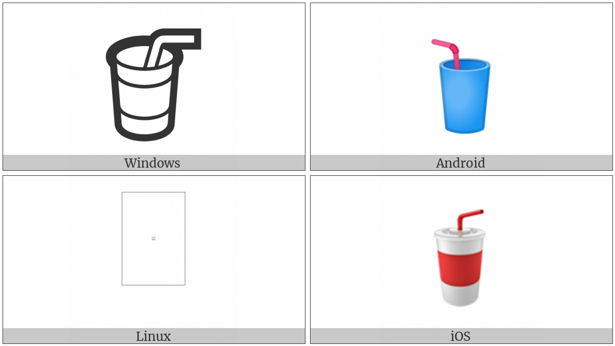 Cup With Straw on various operating systems
