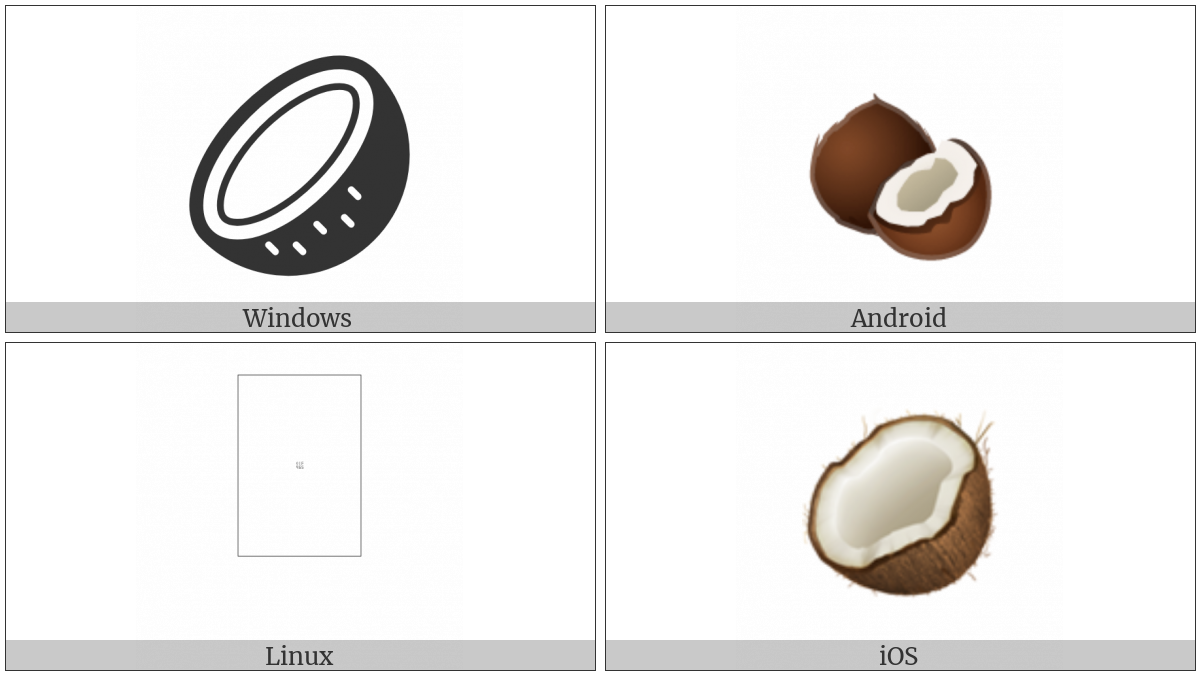 Coconut on various operating systems