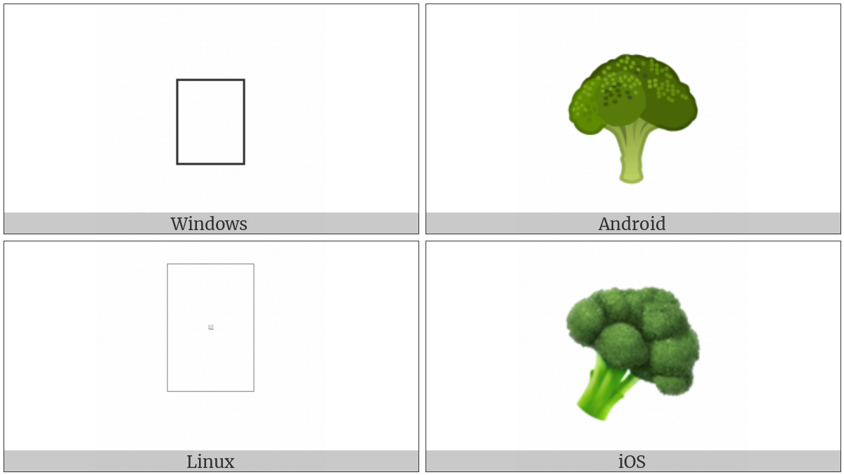 Broccoli on various operating systems