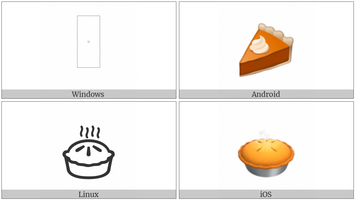 Pie on various operating systems