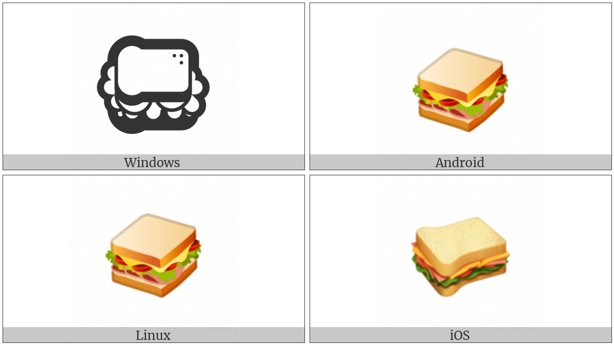 Sandwich on various operating systems