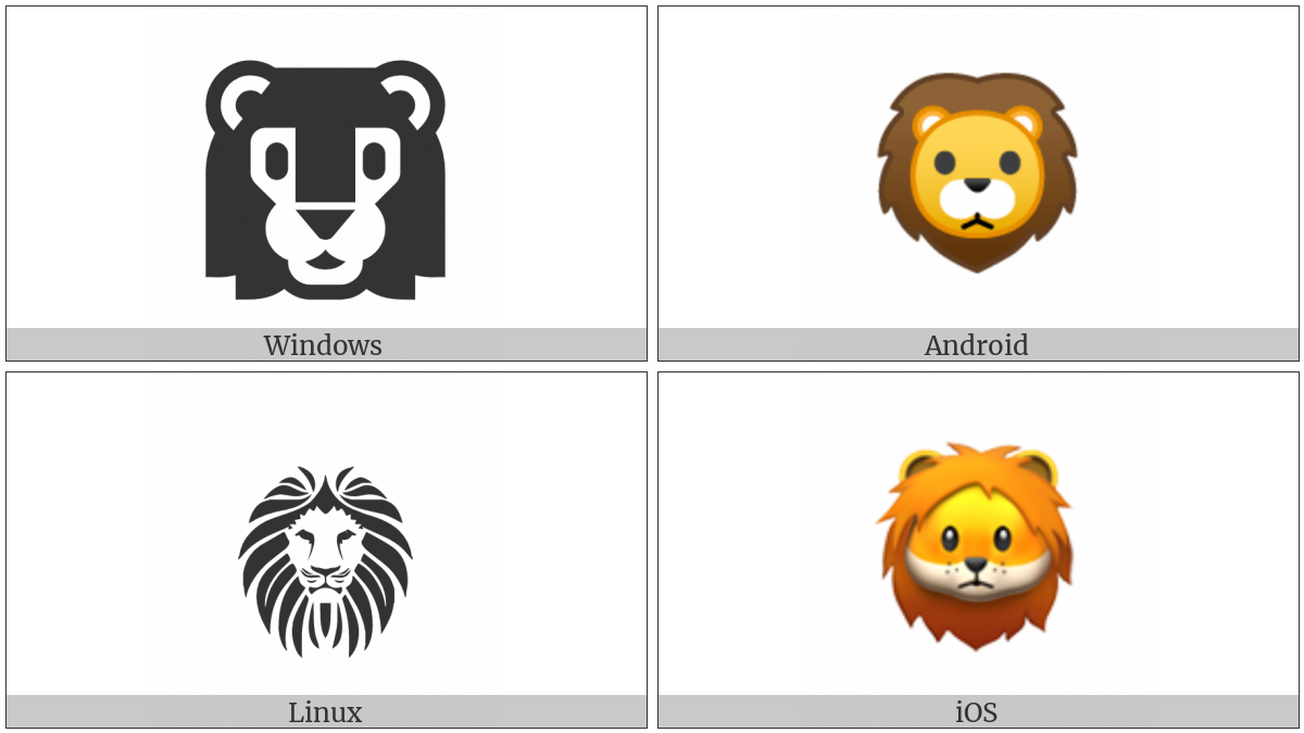 Lion Face on various operating systems