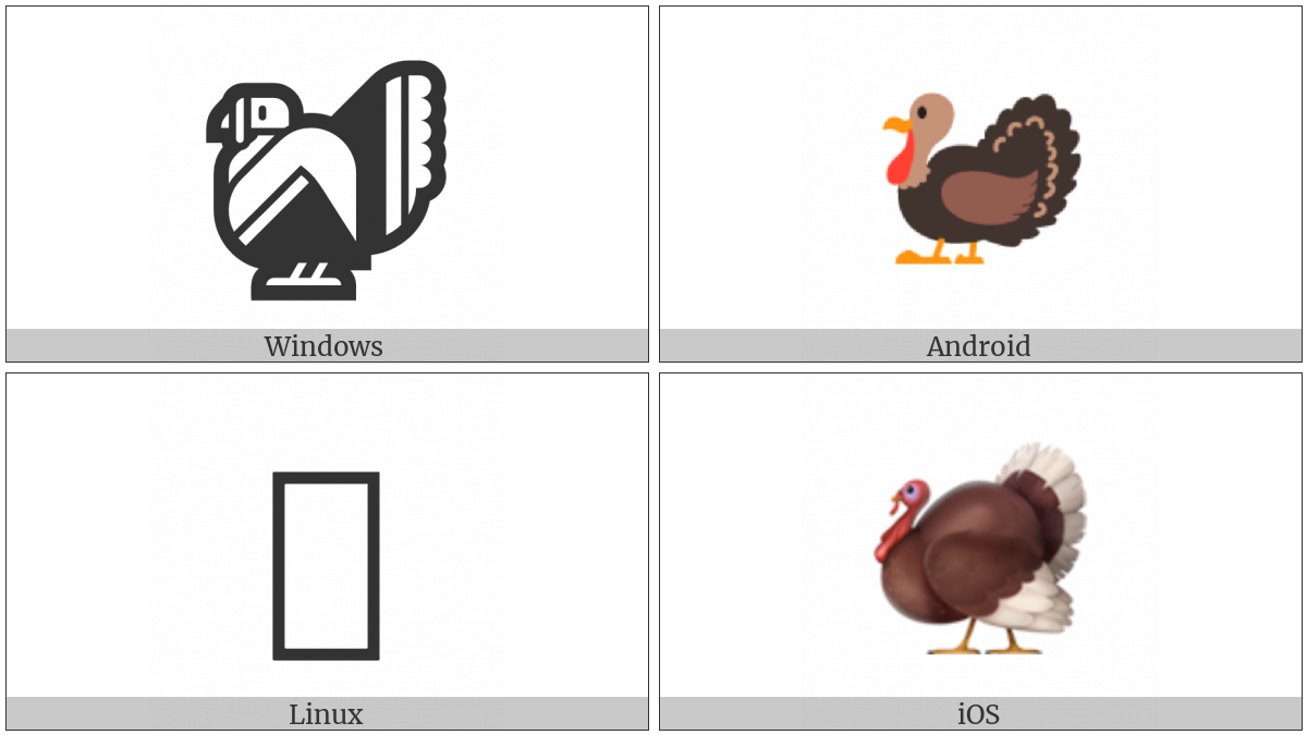 Turkey on various operating systems