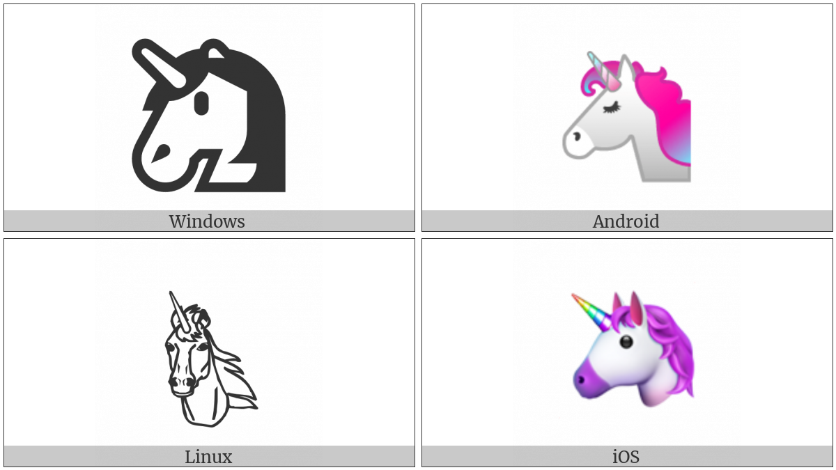 Unicorn Face on various operating systems