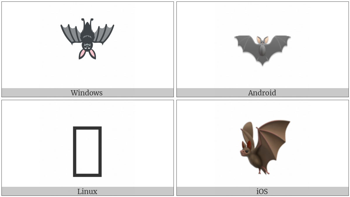 Bat on various operating systems