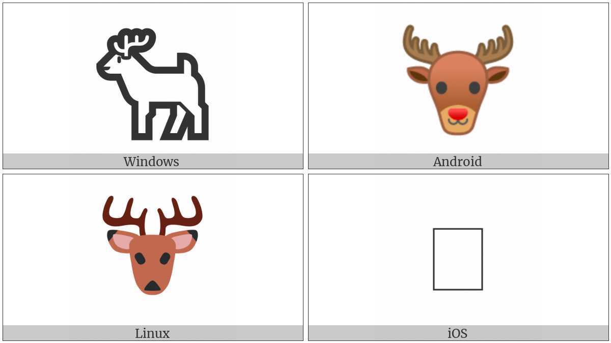 Deer on various operating systems
