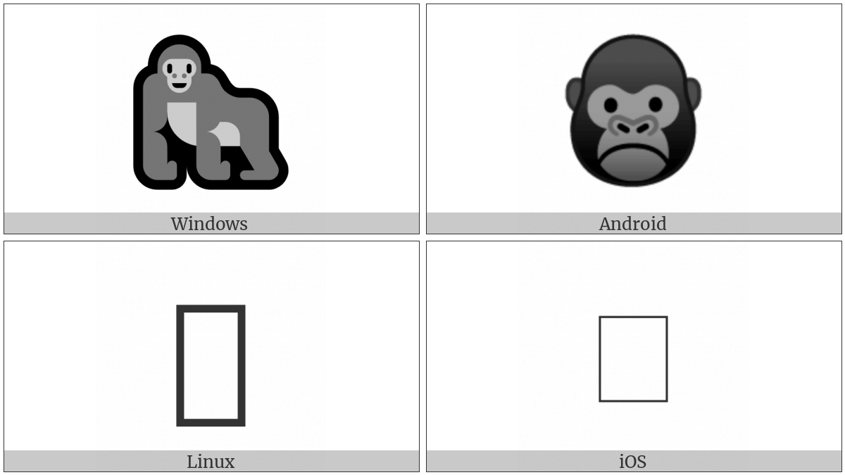 Gorilla on various operating systems