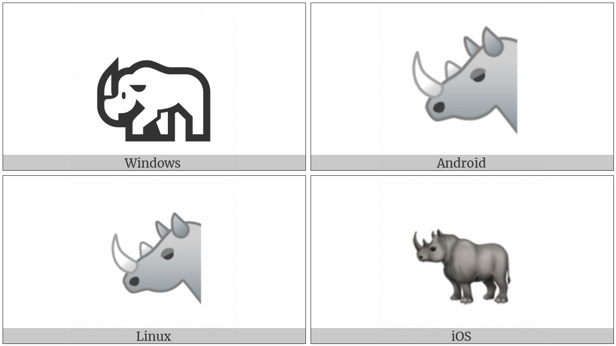 Rhinoceros on various operating systems