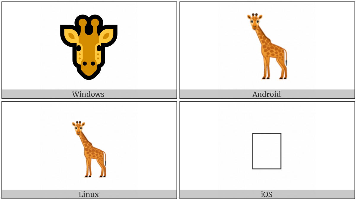 Giraffe Face on various operating systems