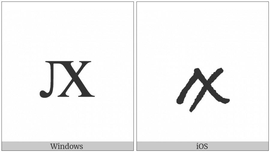 Cyrillic Small Letter Lha on various operating systems
