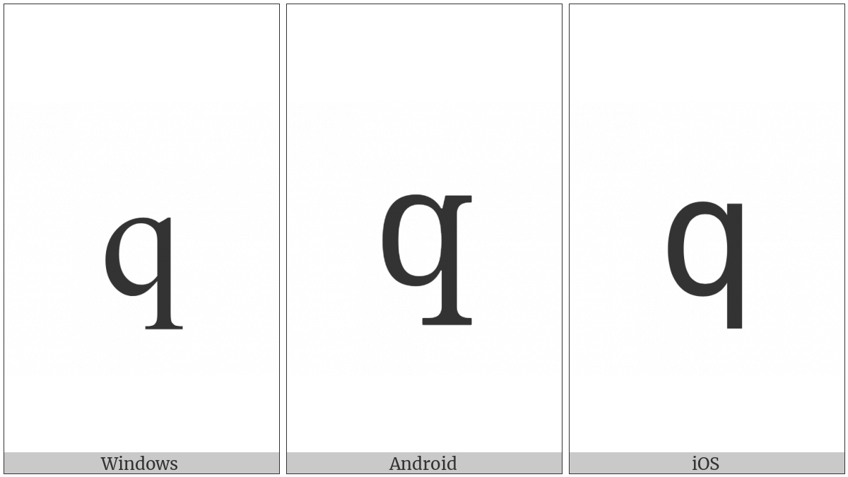 Cyrillic Small Letter Qa on various operating systems