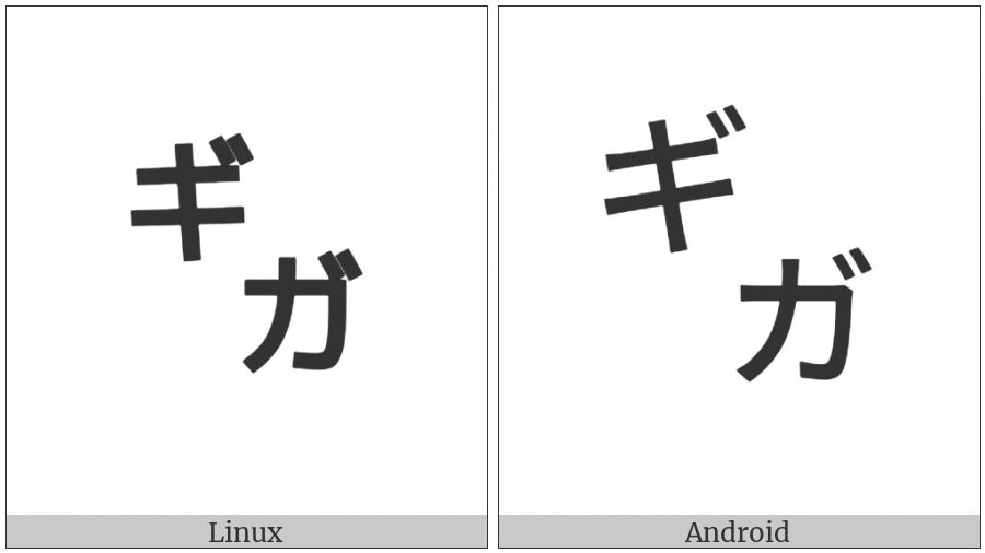 Square Giga on various operating systems