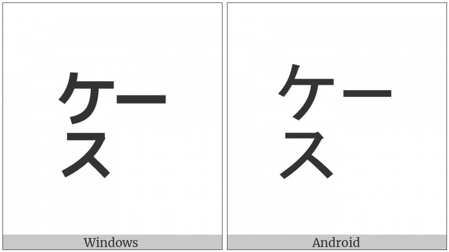 Square Keesu on various operating systems