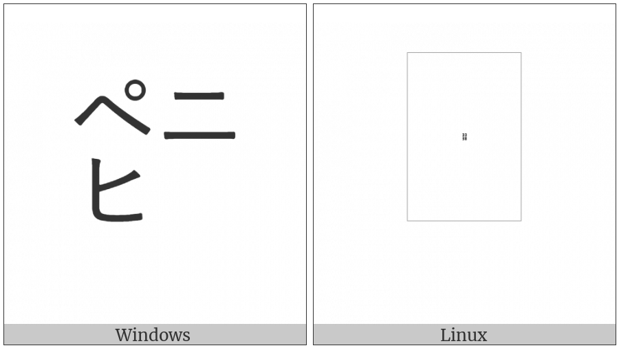 Square Penihi on various operating systems