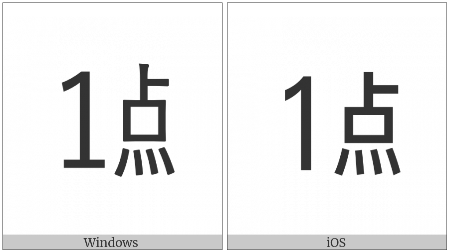 Ideographic Telegraph Symbol For Hour One on various operating systems