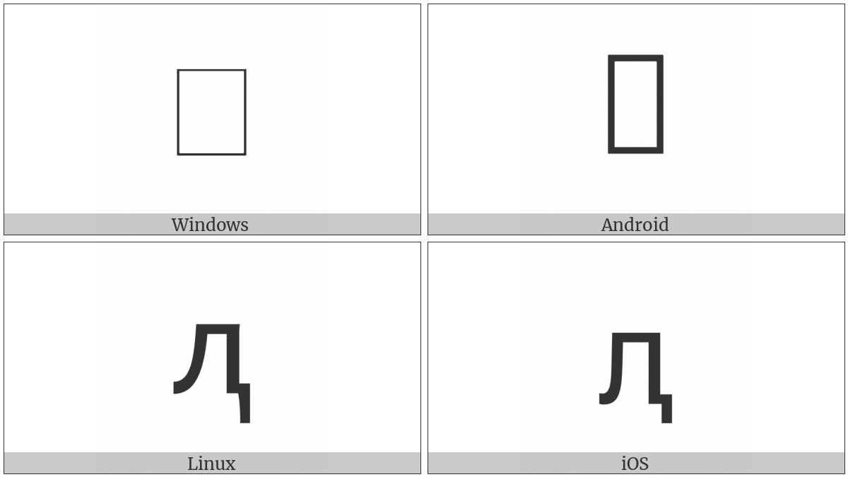 Cyrillic Small Letter El With Descender on various operating systems