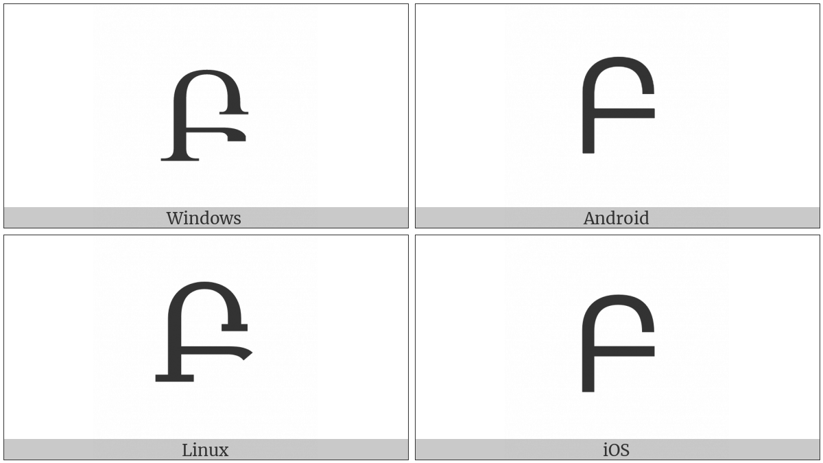 Armenian Capital Letter Ben on various operating systems