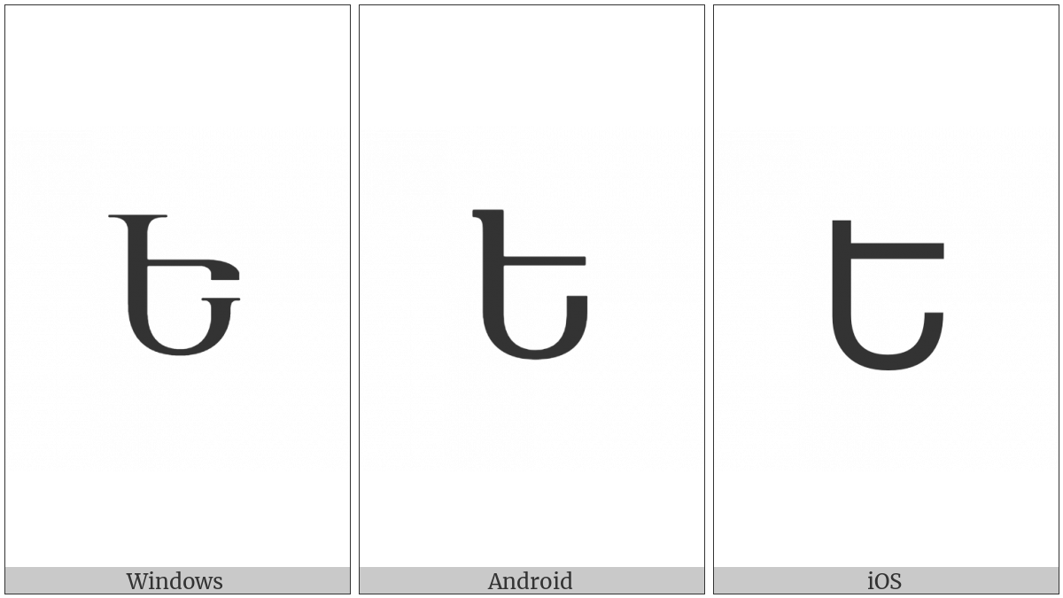 Armenian Capital Letter Ech on various operating systems
