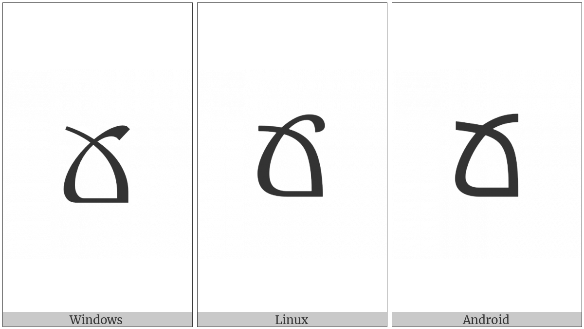 Armenian Capital Letter Cheh on various operating systems