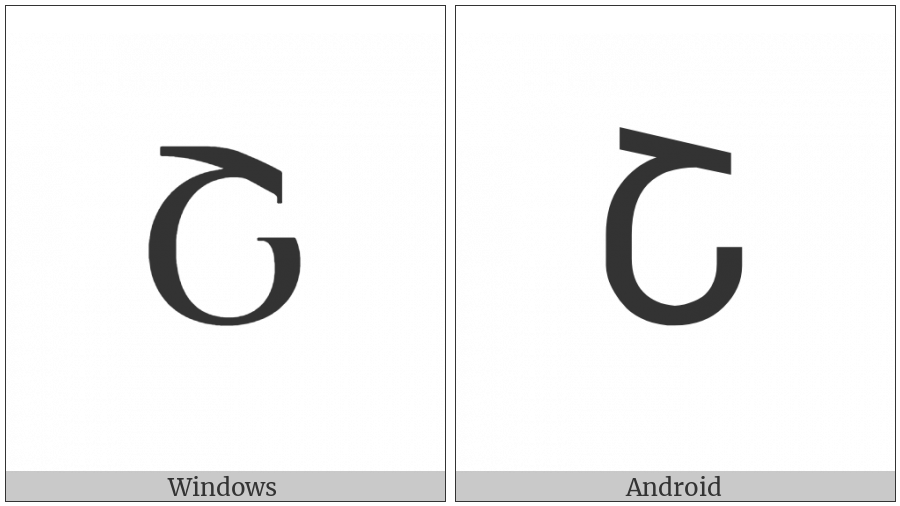 Armenian Capital Letter Sha on various operating systems