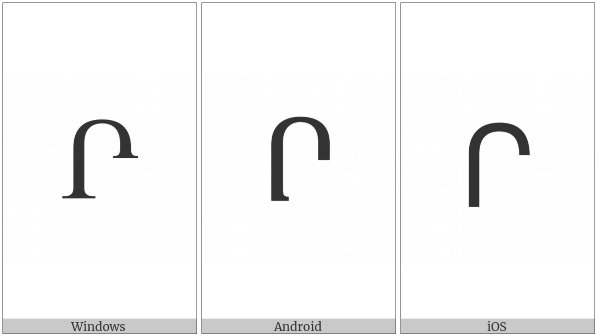 Armenian Capital Letter Reh on various operating systems