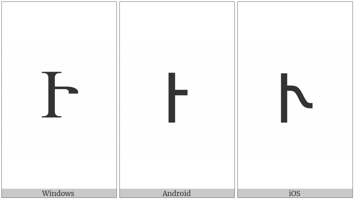 Armenian Capital Letter Yiwn on various operating systems