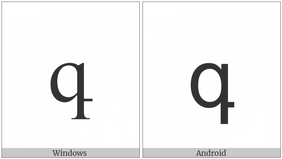 Armenian Small Letter Gim on various operating systems
