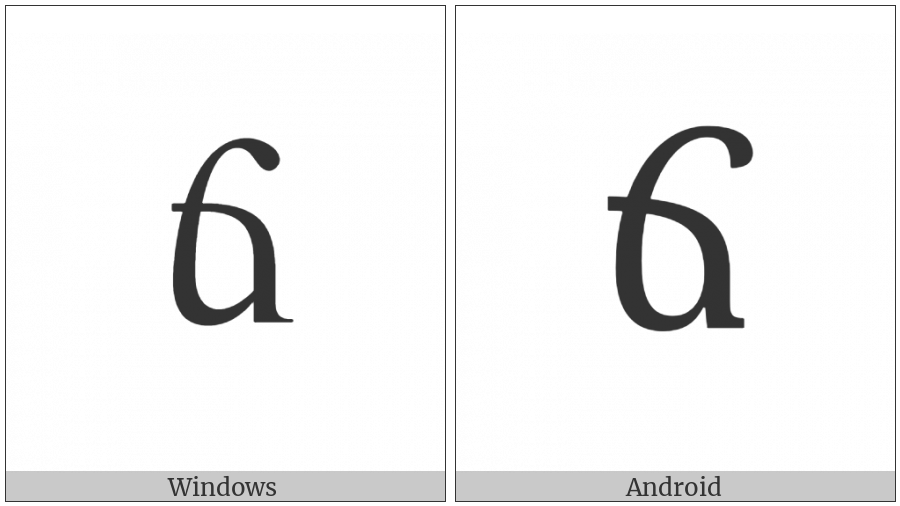 Armenian Small Letter Cheh on various operating systems