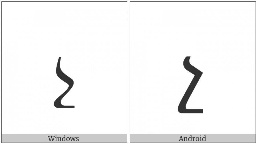 Armenian Small Letter Cha on various operating systems